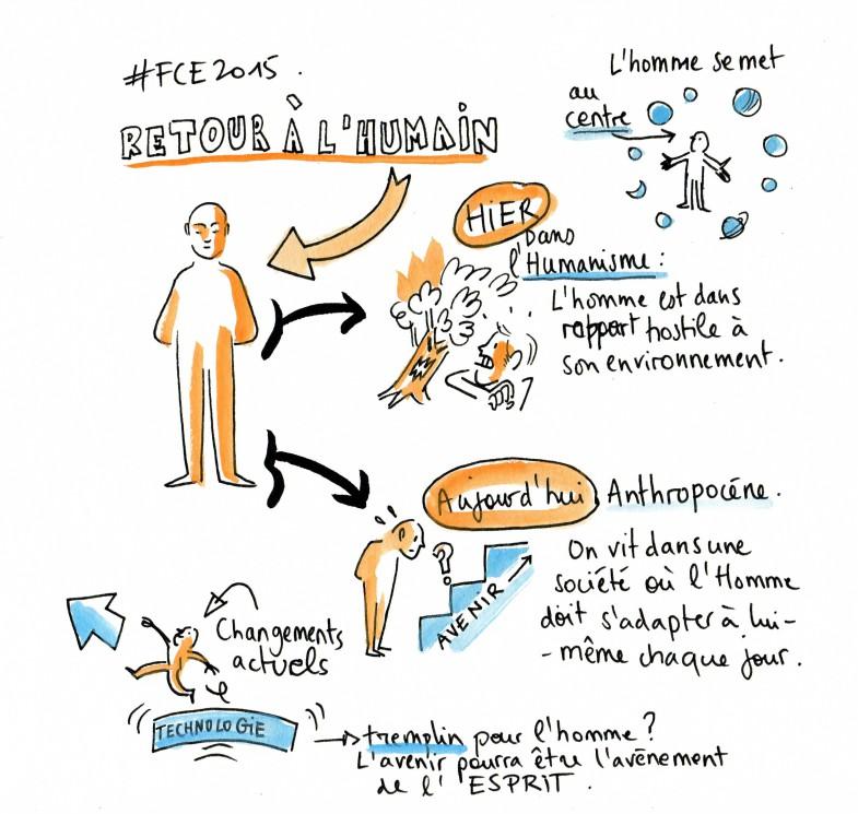 livesketching, fce2015, l'homme et la technologie