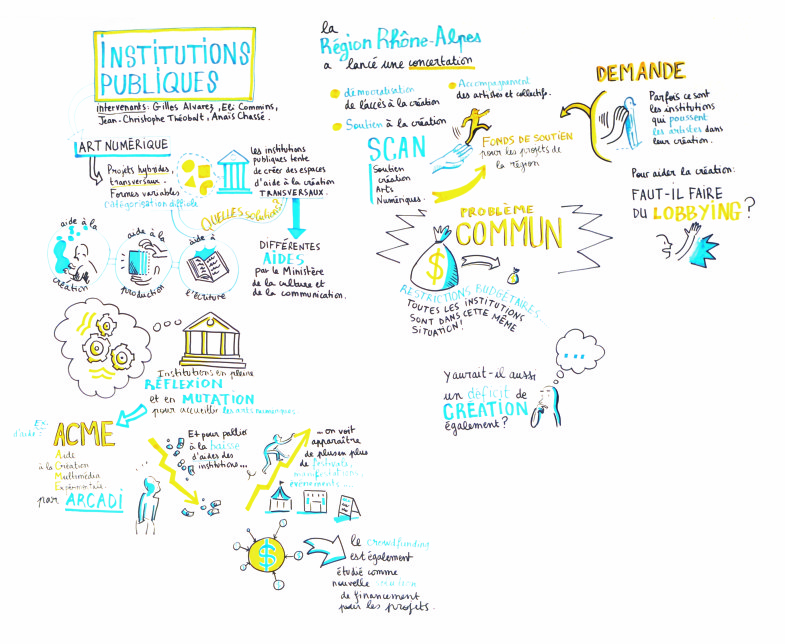 scribing : institutions publiques