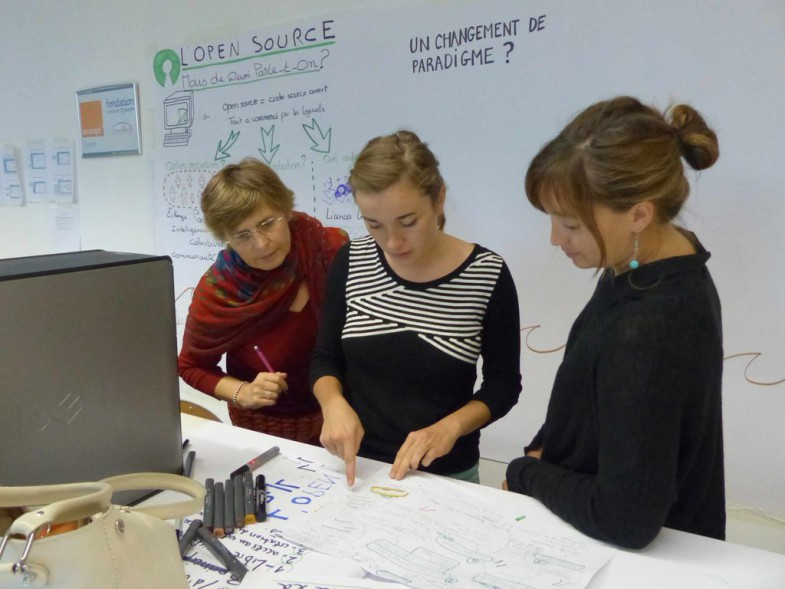 dessine-moi l'Open source, atelier facilitation graphique au FacLab