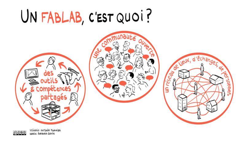 fonctionnement-fablab-web