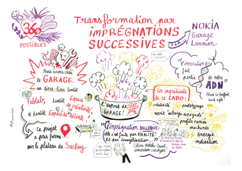 360possibles-brest-scribing-impregnations-successives-web